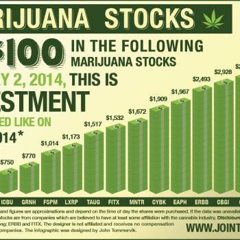 marijuana-stocks-infographic