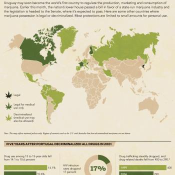 worlds-most-marijuana-friendly-countries