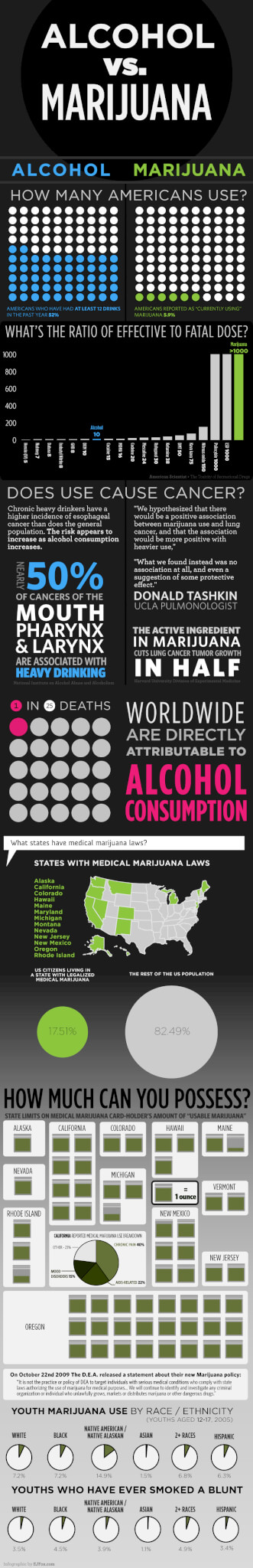 alcohol-vs-marijuana-health-infographic2