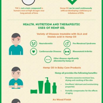 hemp-oil-information-infographic