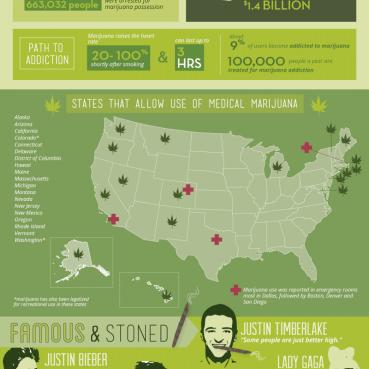 marijuanainamerica800px